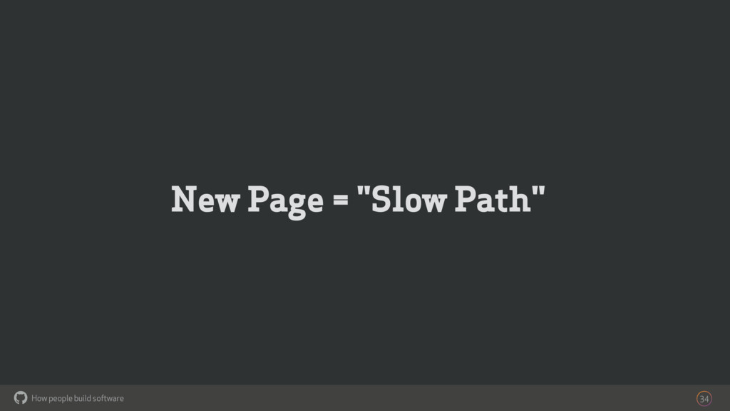 """How people build software ! New Page = """"Slow Pa..."""