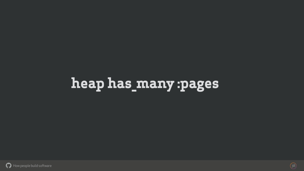 How people build software ! heap has_many :page...