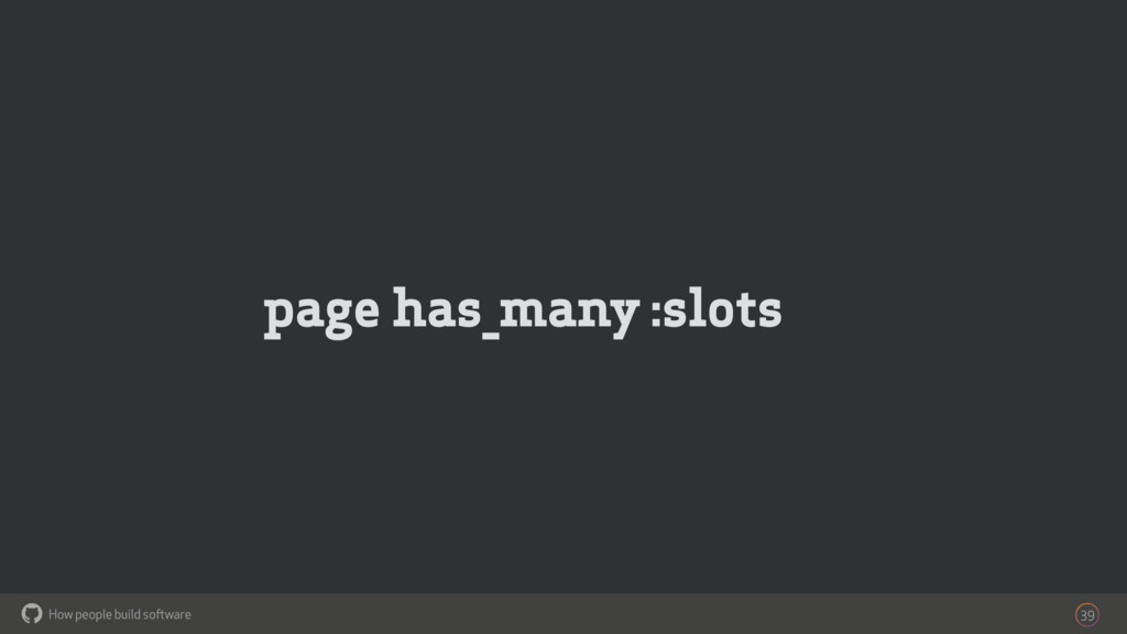 How people build software ! page has_many :slot...