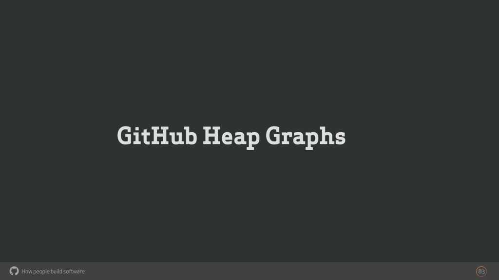 How people build software ! GitHub Heap Graphs ...