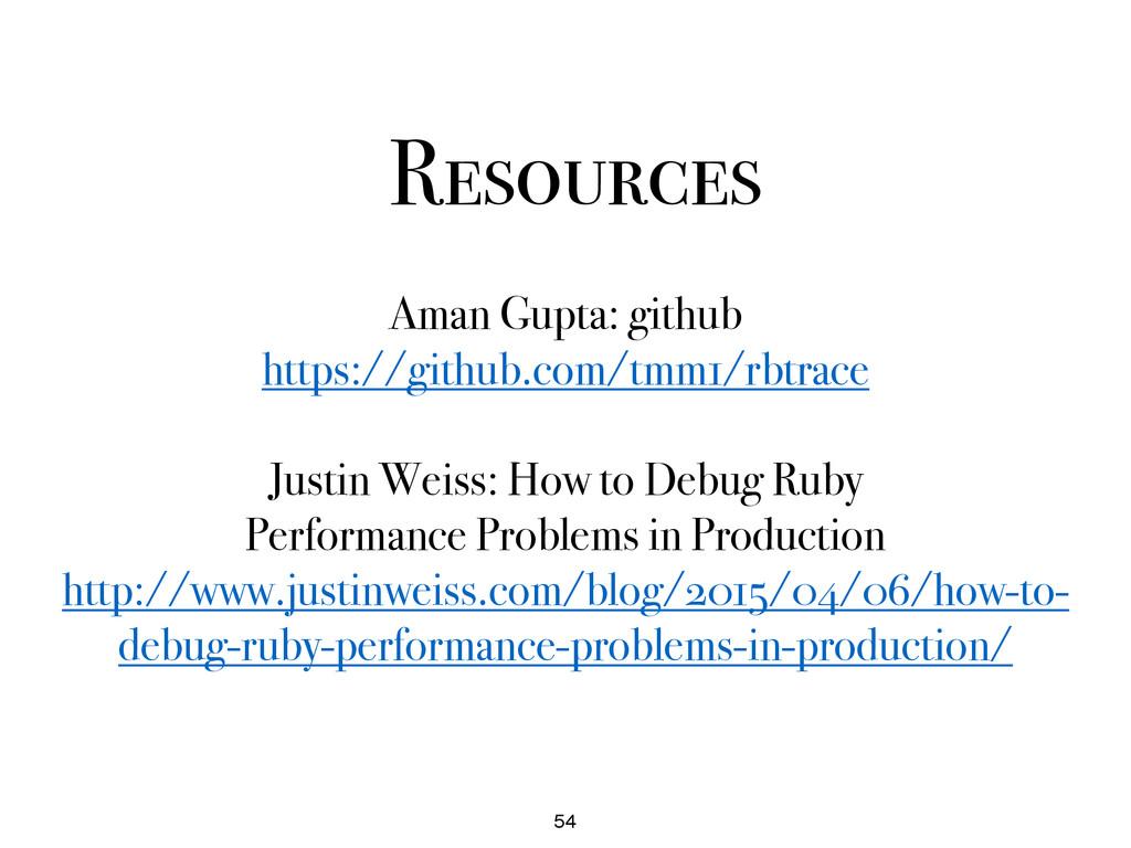 Resources 54 Aman Gupta: github https://github....