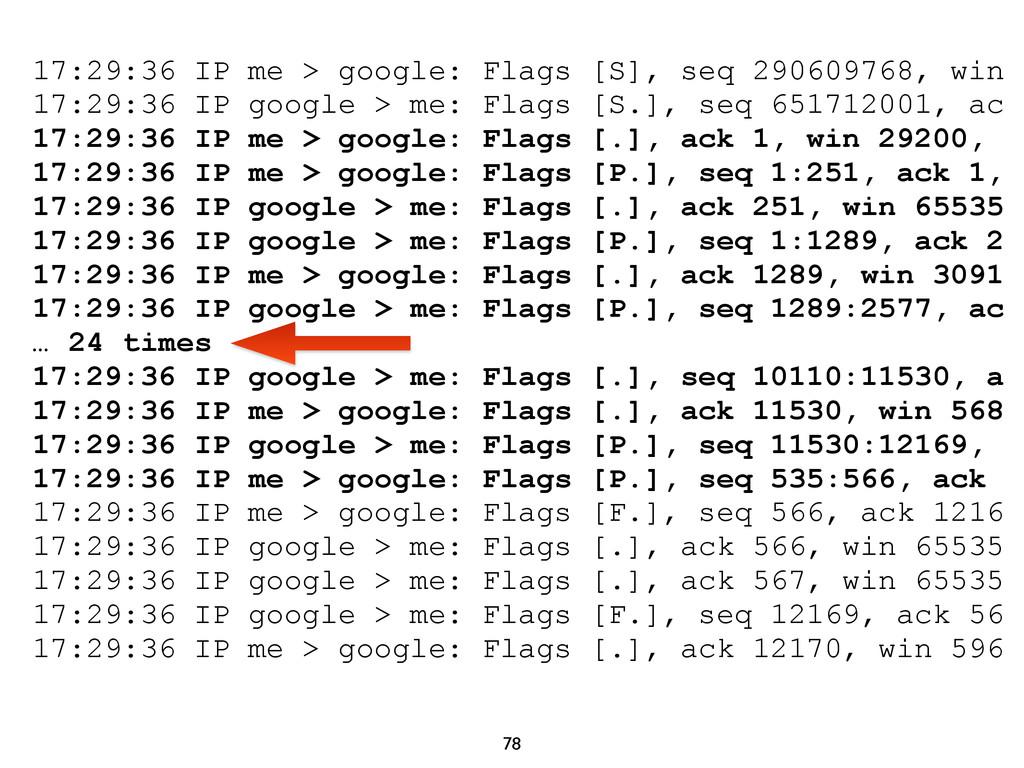 78 17:29:36 IP me > google: Flags [S], seq 2906...