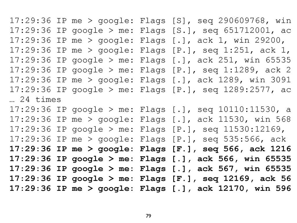 79 17:29:36 IP me > google: Flags [S], seq 2906...