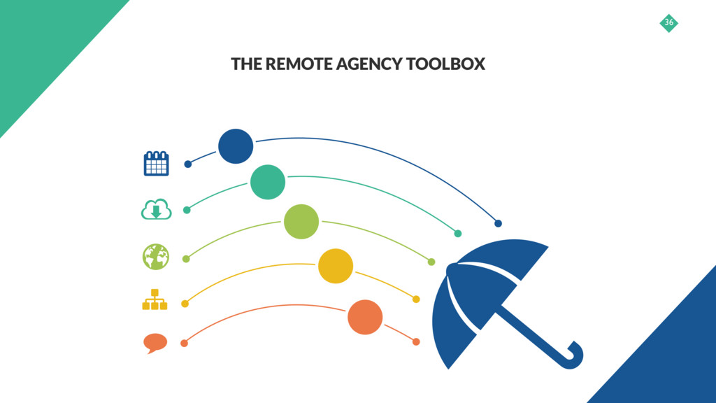 36 THE REMOTE AGENCY TOOLBOX