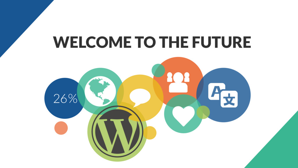% 26 WELCOME TO THE FUTURE