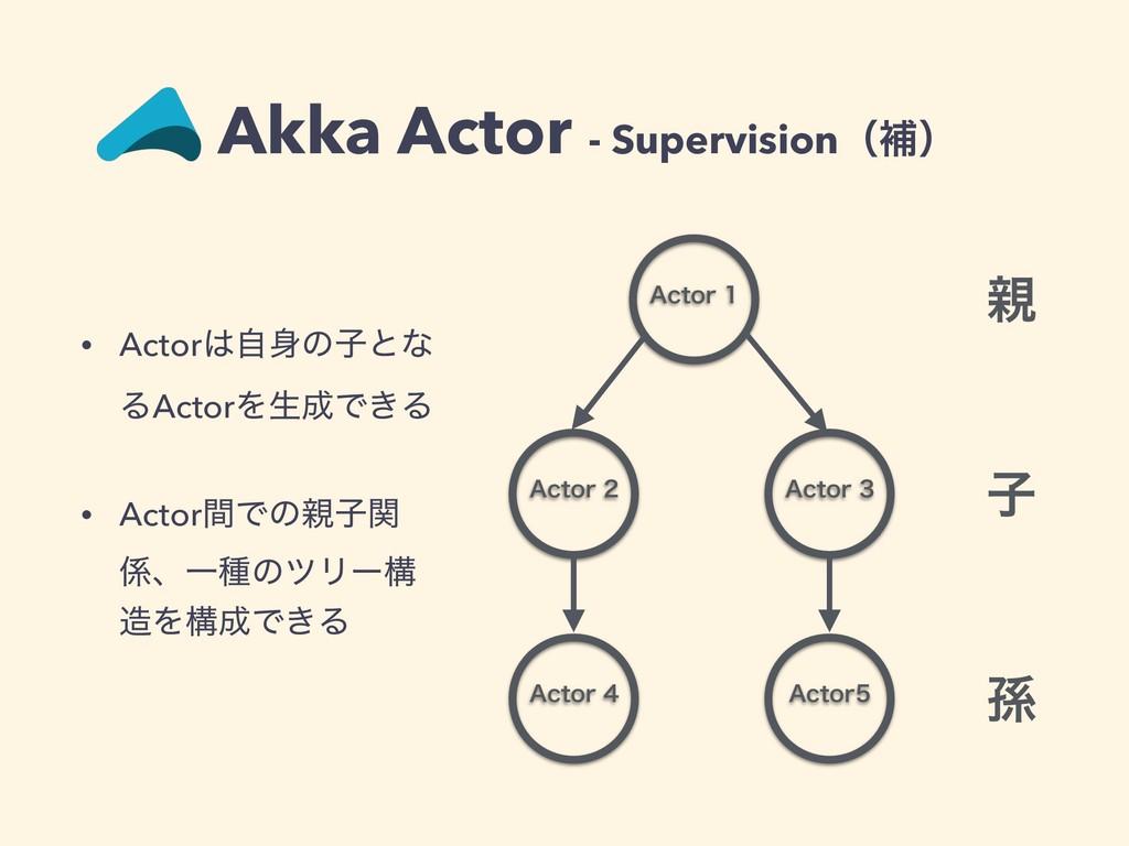 """""""DUPS Akka Actor - Supervisionʢิʣ """"DUPS """"DU..."""