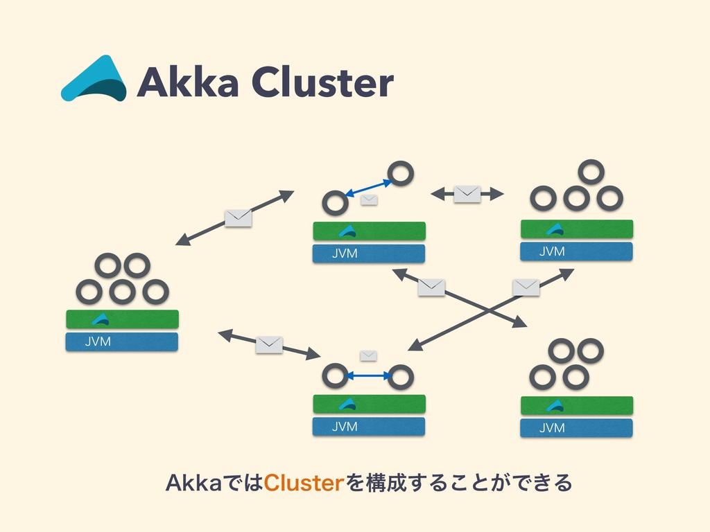 """Akka Cluster """"LLBͰ$MVTUFSΛߏ͢Δ͜ͱ͕Ͱ͖Δ +7. +7. +..."""