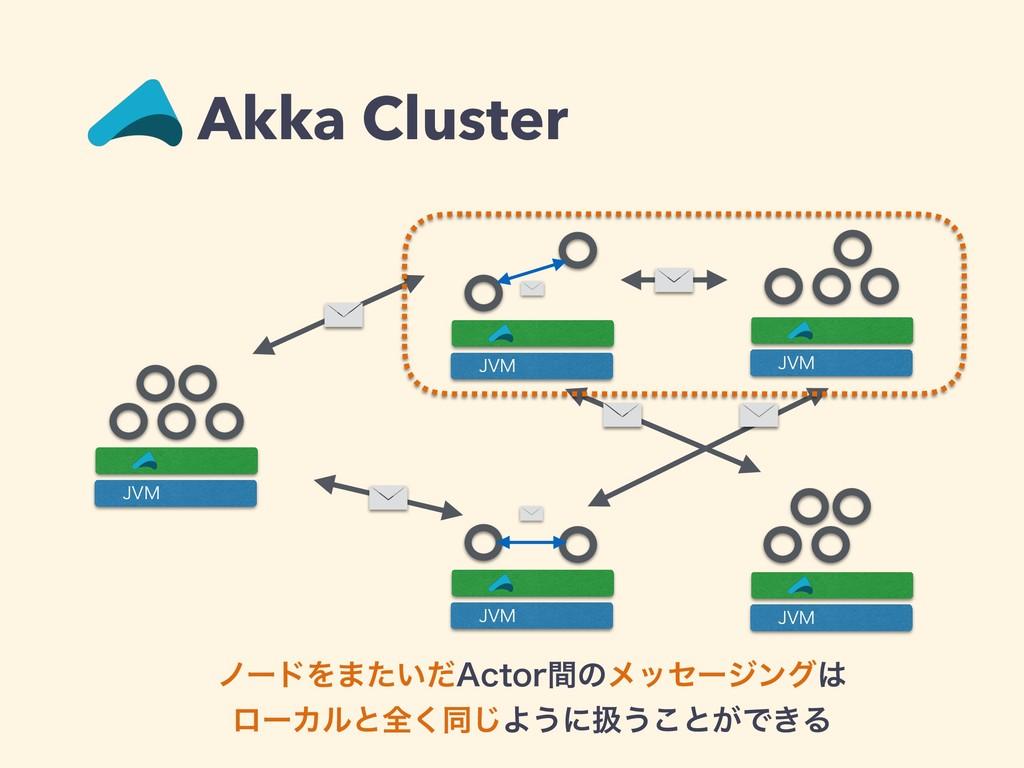 """Akka Cluster +7. +7. +7. +7. +7. ϊʔυΛ·͍ͨͩ""""DUPSؒ..."""