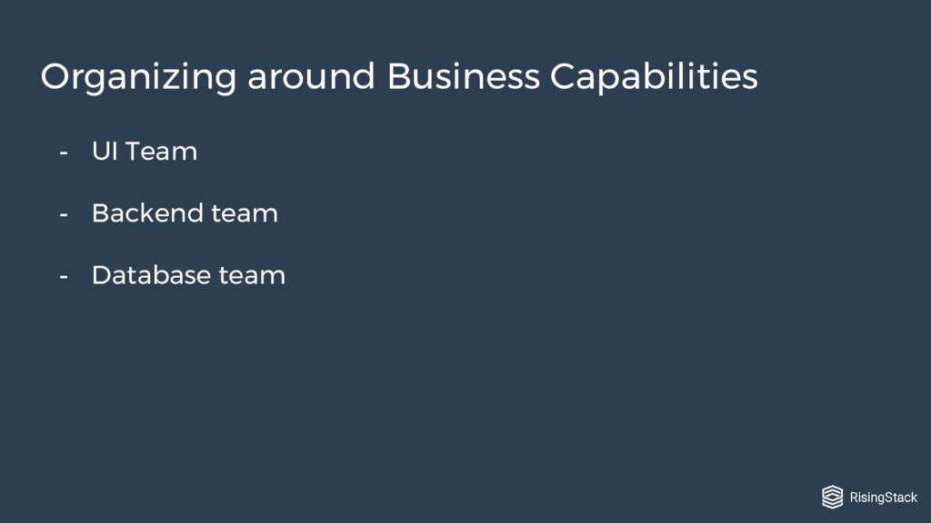 - UI Team - Backend team - Database team Organi...