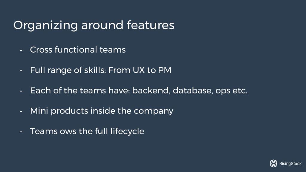 - Cross functional teams - Full range of skills...