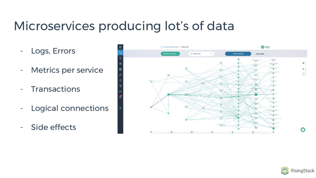 Microservices producing lot's of data - Logs, E...