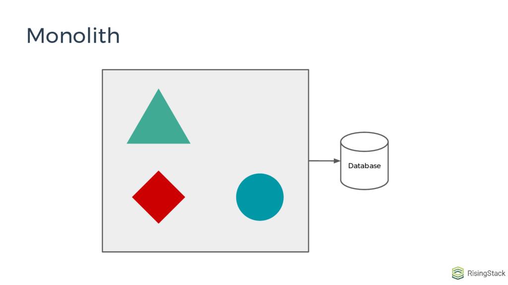 Monolith Database