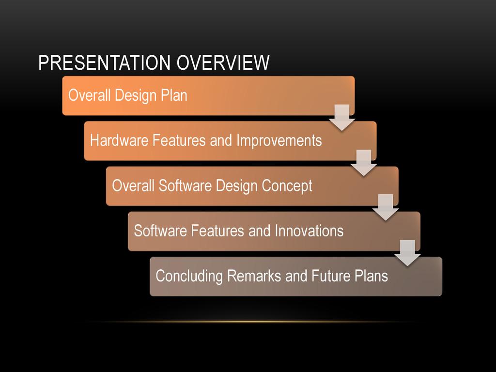 PRESENTATION OVERVIEW Overall Design Plan Hardw...