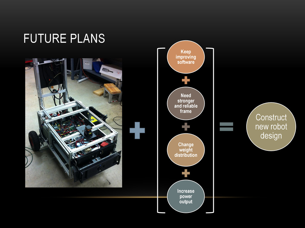 FUTURE PLANS Keep improving software Need stron...
