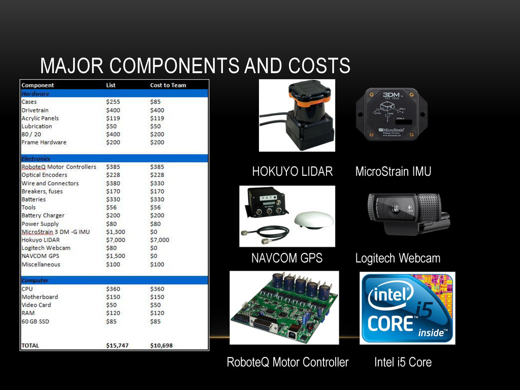 MAJOR COMPONENTS AND COSTS HOKUYO LIDAR MicroSt...