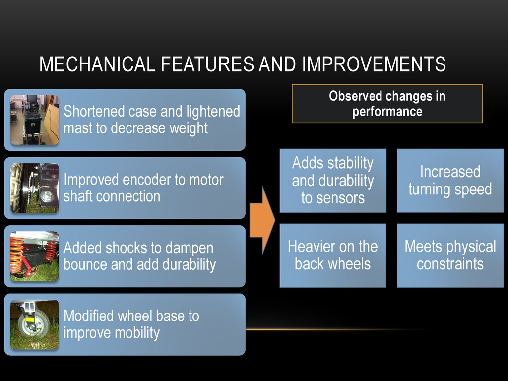 MECHANICAL FEATURES AND IMPROVEMENTS Shortened ...