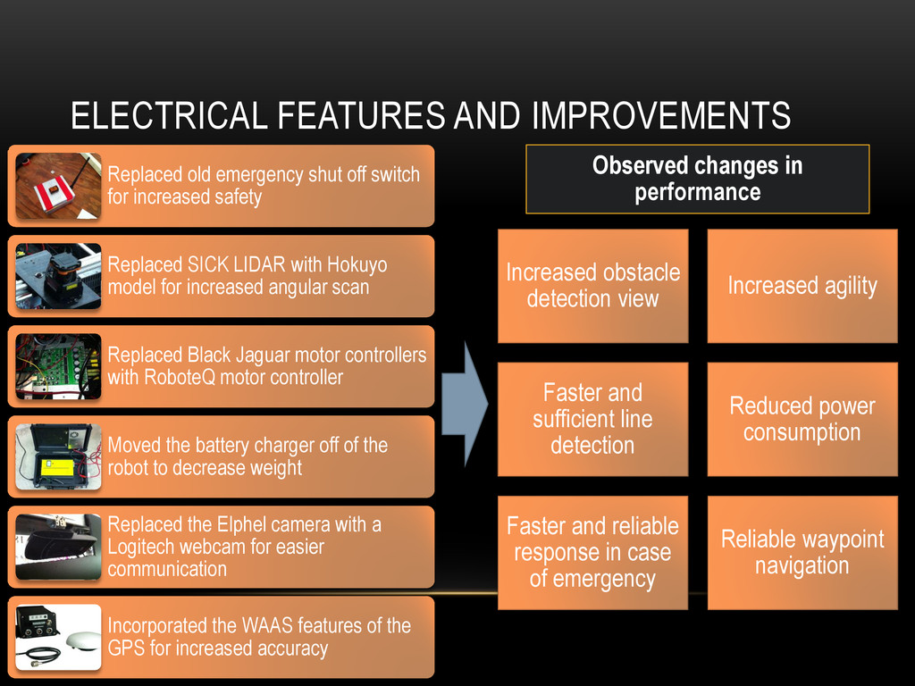 ELECTRICAL FEATURES AND IMPROVEMENTS Replaced o...