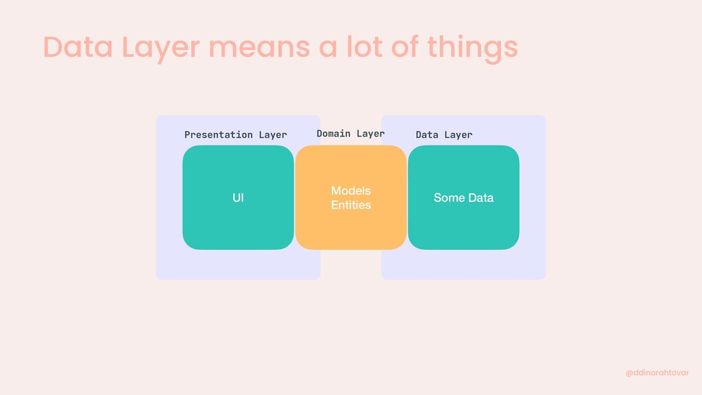 Data Layer means a lot of things @ddinorahtovar...