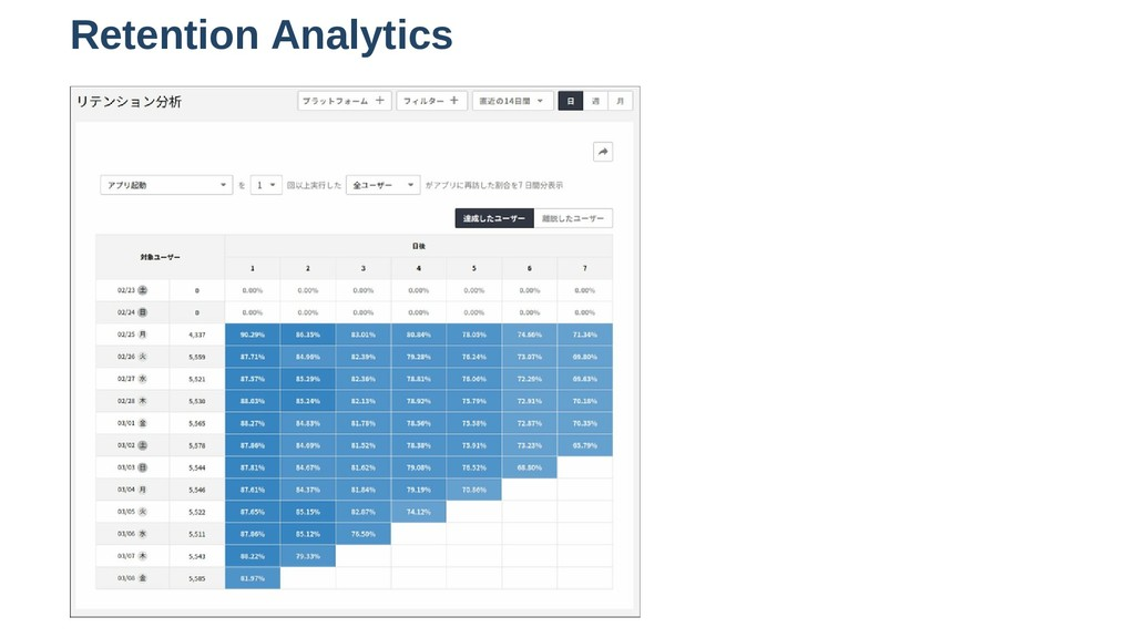 Retention Analytics