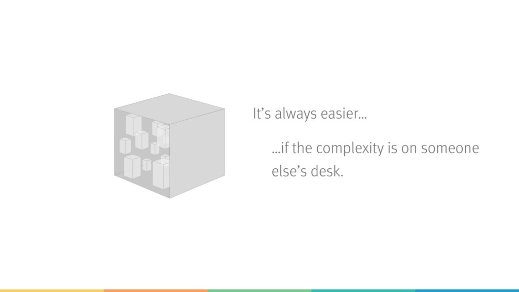 It's always easier… …if the complexity is on so...