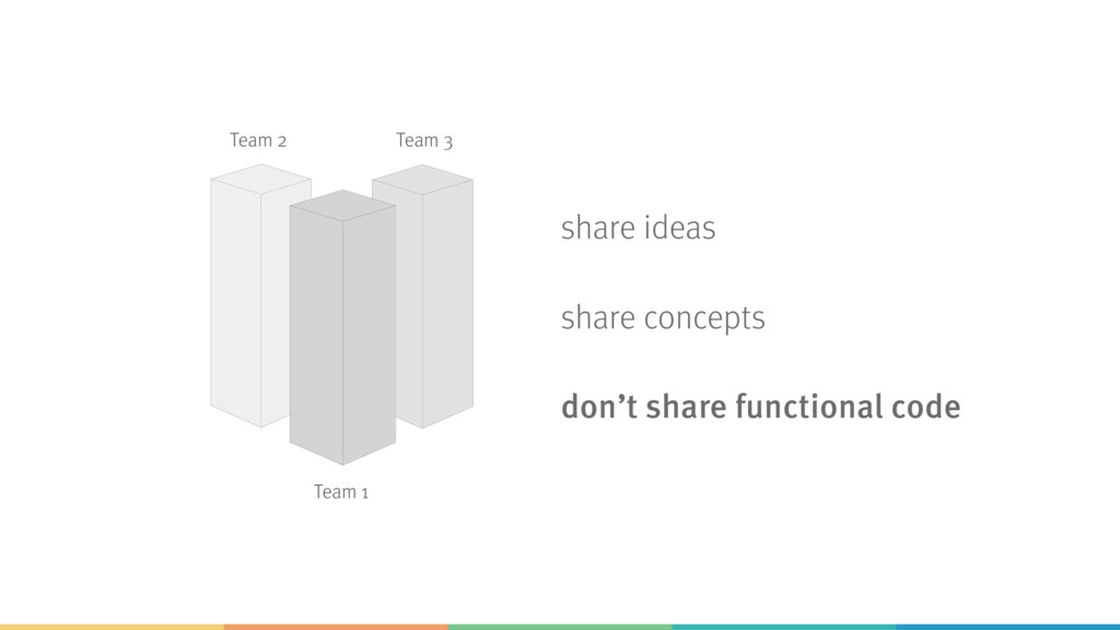 share ideas share concepts don't share function...