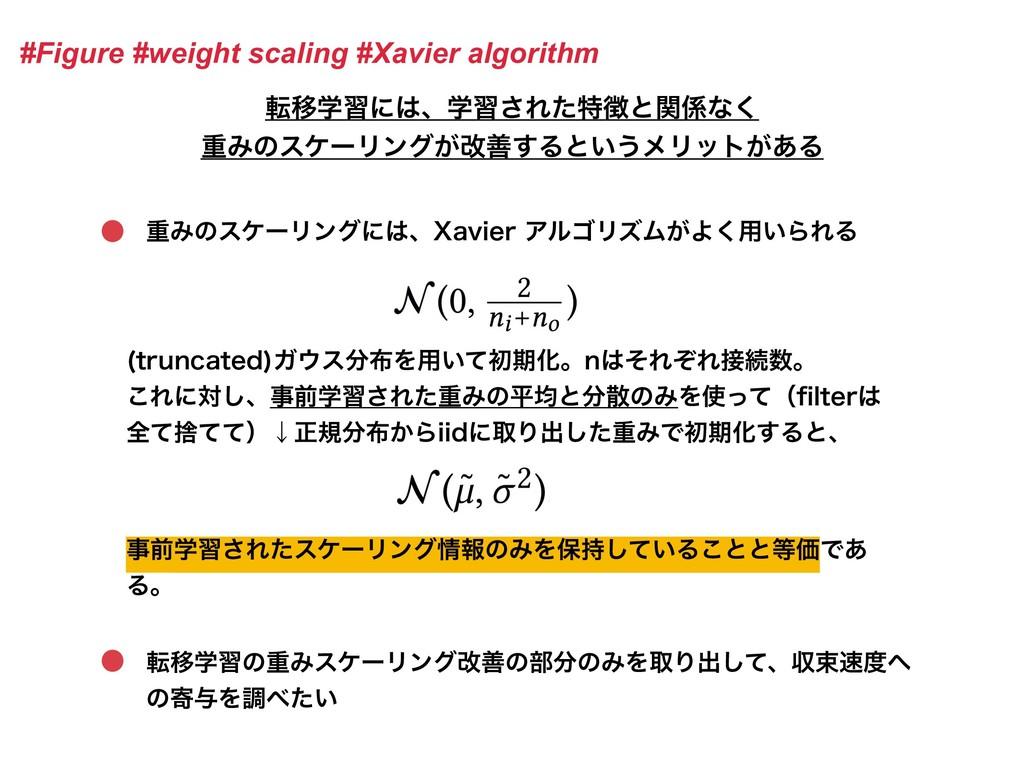 #Figure #weight scaling #Xavier algorithm సҠֶशʹ...