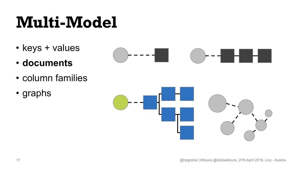 Multi-Model • keys + values • documents • colum...