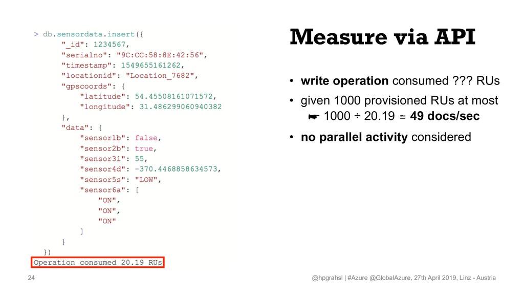 Measure via API • write operation consumed ??? ...