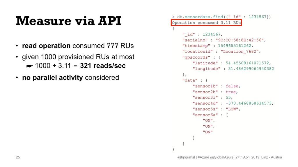 Measure via API • read operation consumed ??? R...