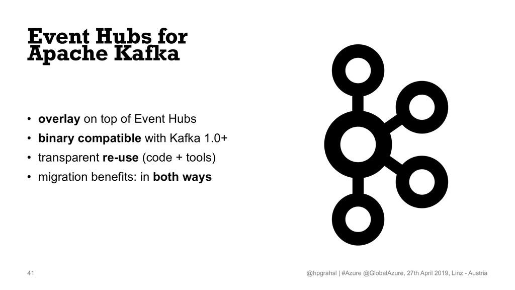 Event Hubs for Apache Kafka • overlay on top of...