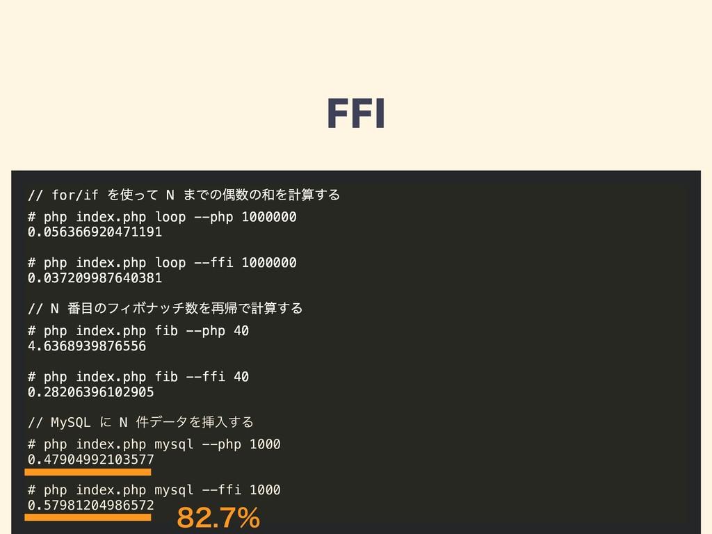 FFI // for/if Λͬͯ N ·ͰͷۮͷΛܭ͢Δ # php index....