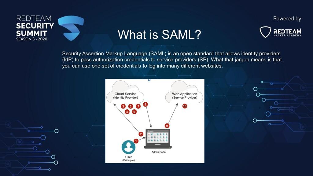 What is SAML? Security Assertion Markup Languag...