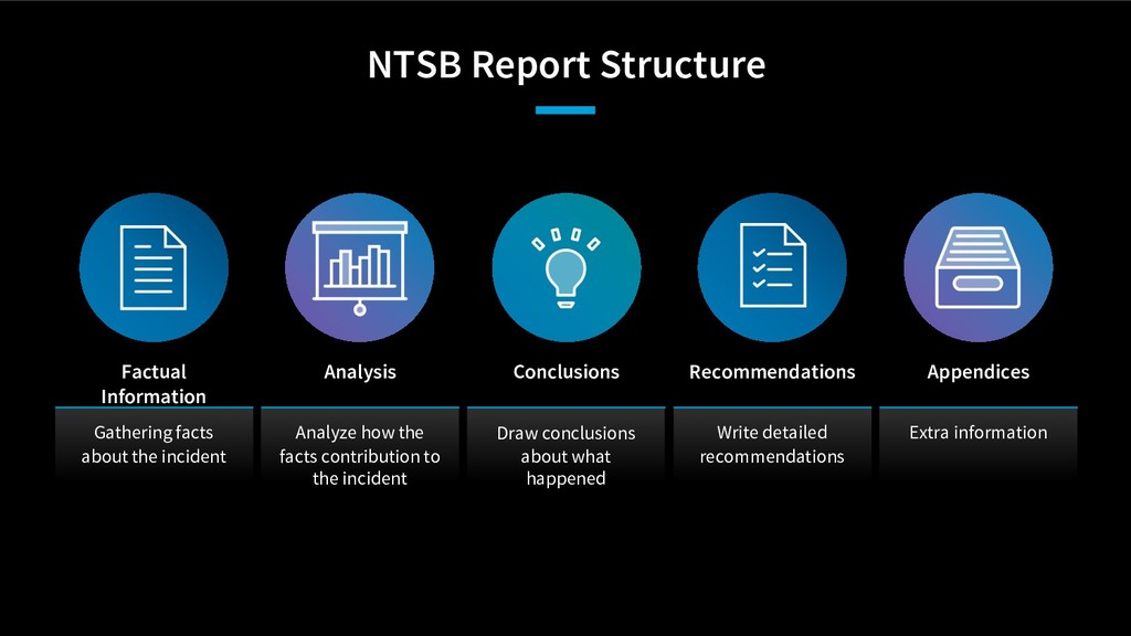 NTSB Report Structure Gathering facts about the...