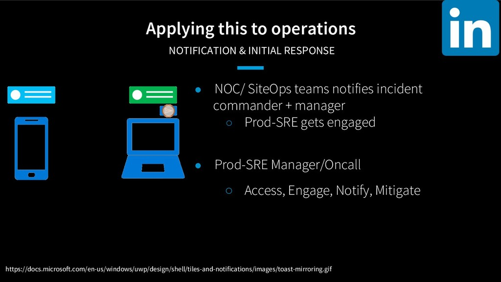 Applying this to operations NOTIFICATION & INIT...