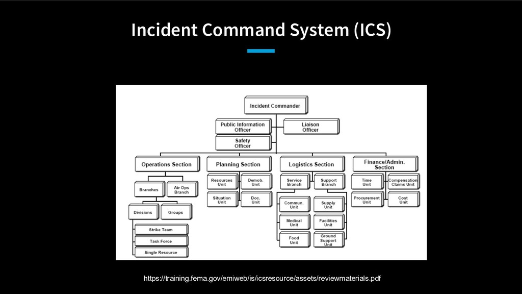 Incident Command System (ICS) https://training....