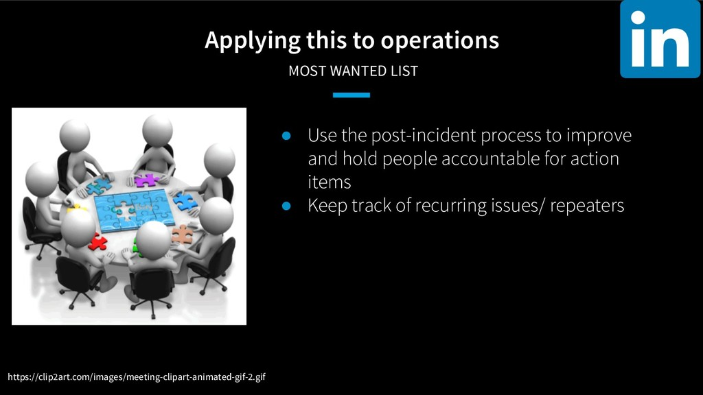Applying this to operations MOST WANTED LIST ● ...