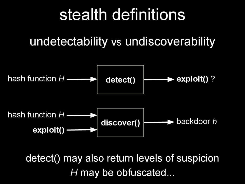 stealth definitions undetectability vs undiscov...