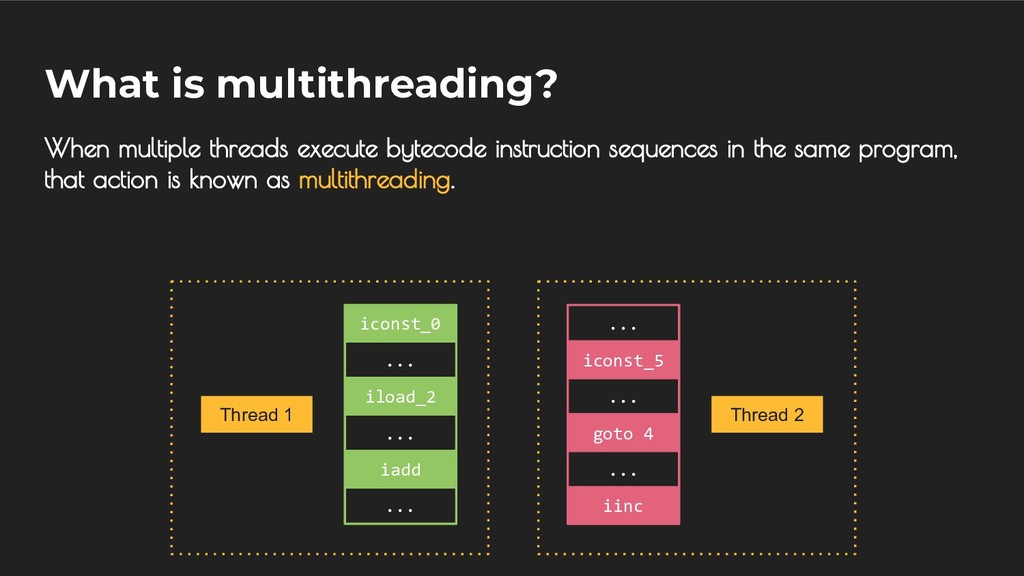 What is multithreading? When multiple threads e...