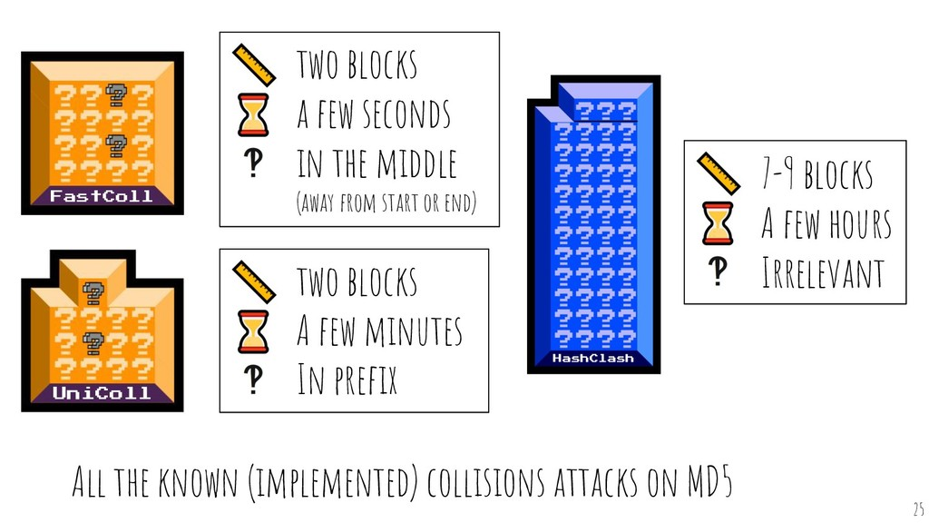 All the known (implemented) collisions attacks ...