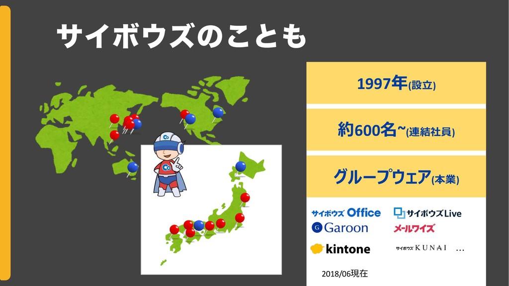 αΠϘζͷ͜ͱ 1997( ) 600 ~() () … ...