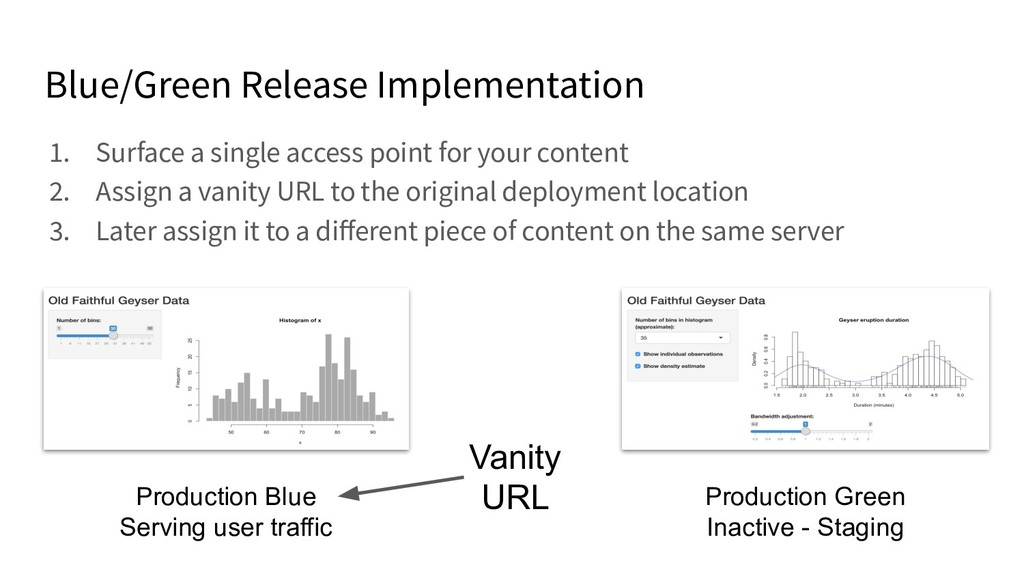 Blue/Green Release Implementation 1. Surface a ...