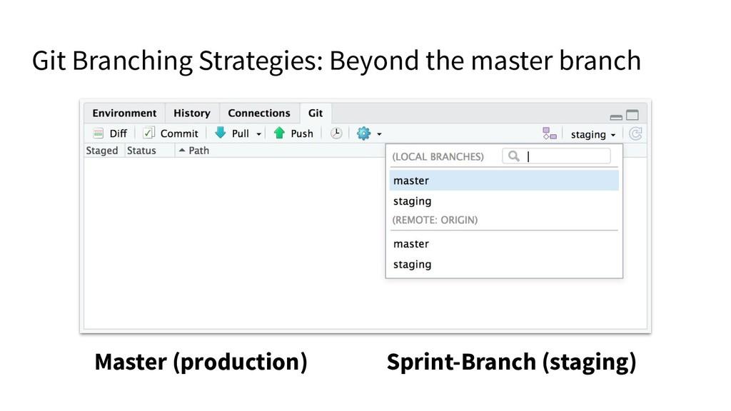 Git Branching Strategies: Beyond the master bra...