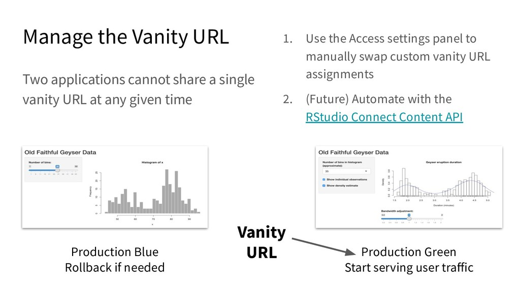Manage the Vanity URL Two applications cannot s...