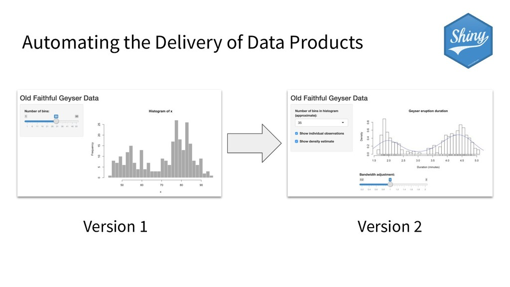 Automating the Delivery of Data Products Versio...