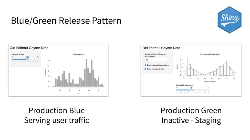 Blue/Green Release Pattern Production Blue Serv...