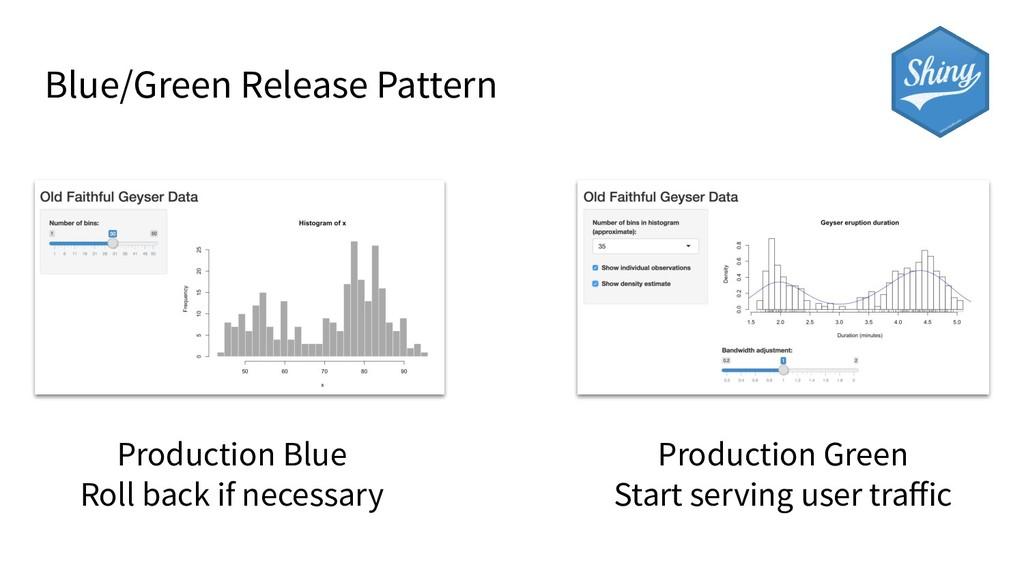 Blue/Green Release Pattern Production Blue Roll...