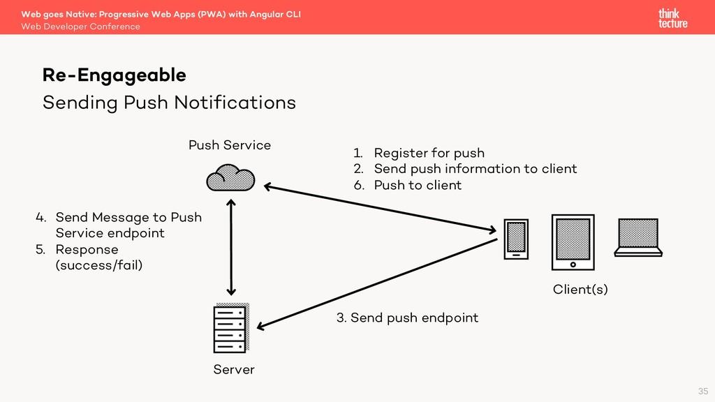 Sending Push Notifications Web goes Native: Pro...