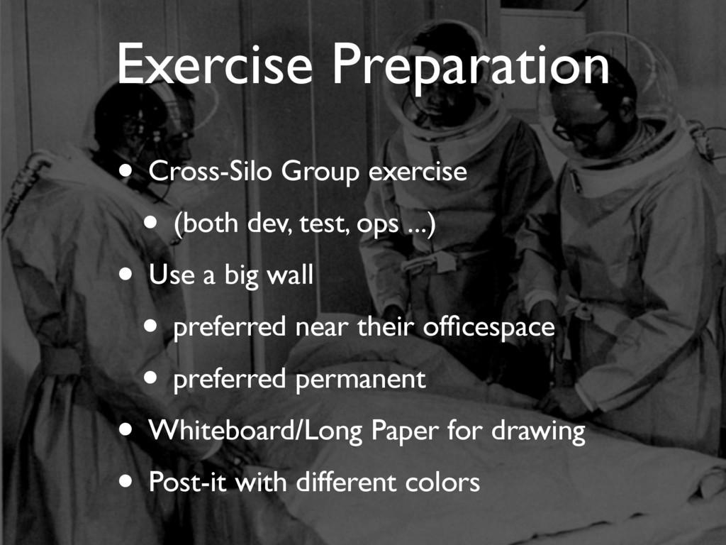 • Cross-Silo Group exercise • (both dev, test, ...