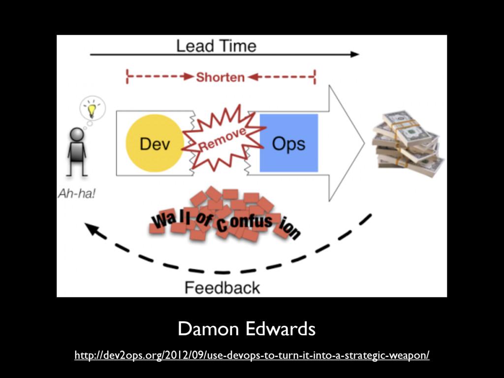 http://dev2ops.org/2012/09/use-devops-to-turn-i...