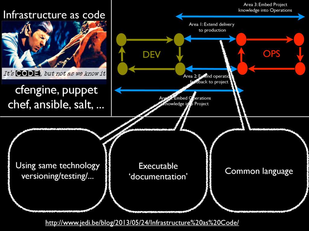 http://www.jedi.be/blog/2013/05/24/Infrastructu...